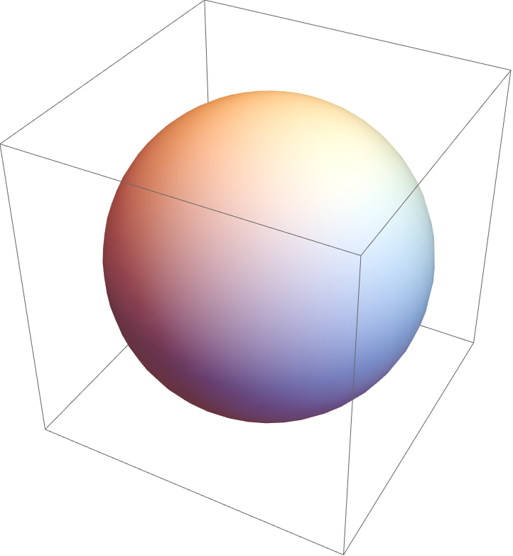 Drawing values sphere. Draw a wolfram programming