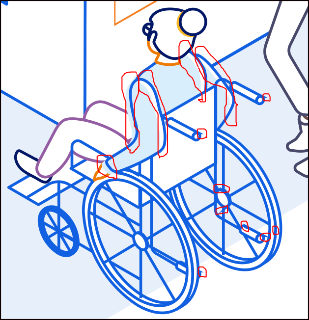 Drawing wheels broken. The illustration for code