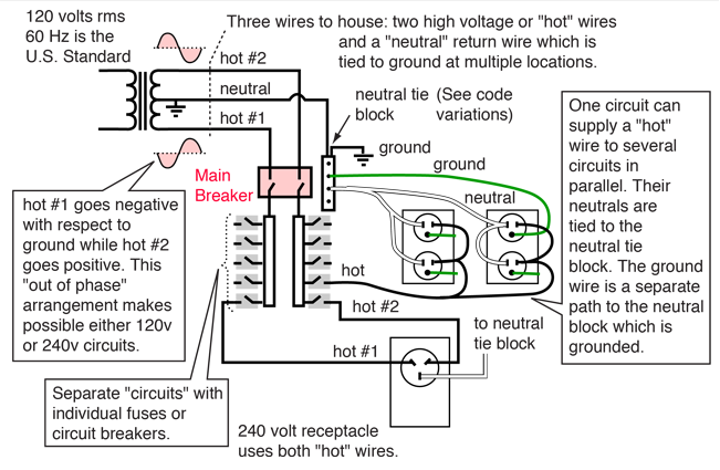 Geyser drawing wiring diagram. Household electric circuits