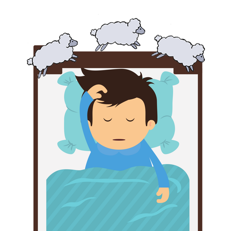 Dreaming clipart fall asleep. A complete guide for
