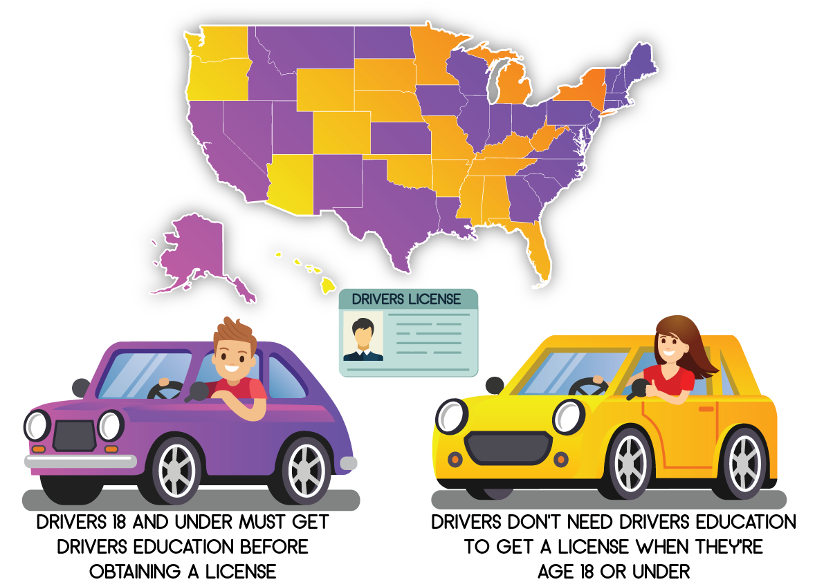 Driving clipart driver training. How to choose the