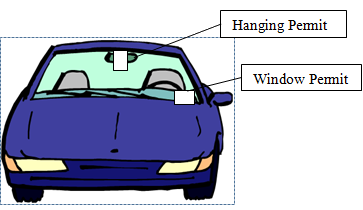 Driving clipart parking pass. Vehicle registration university of