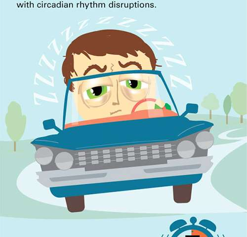 Drivers make dangerous how. Driving clipart sleepy driver banner