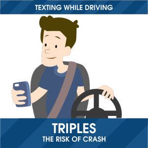 Texting and car accidents. Driving clipart two person freeuse download