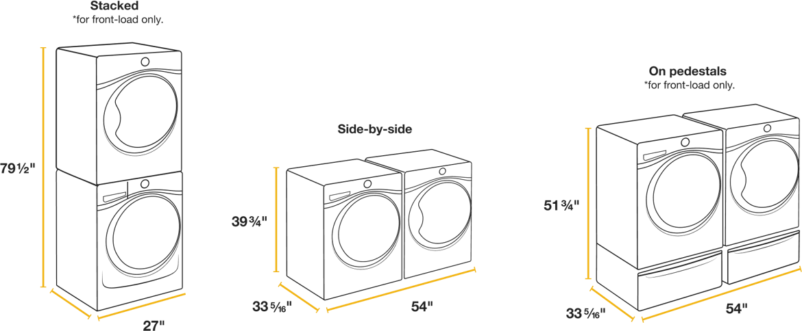 Dryer drawing. Washer and measuring guide