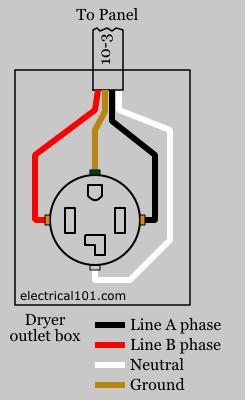 Dryer drawing elite kenmore. Wire diagram simple wiring