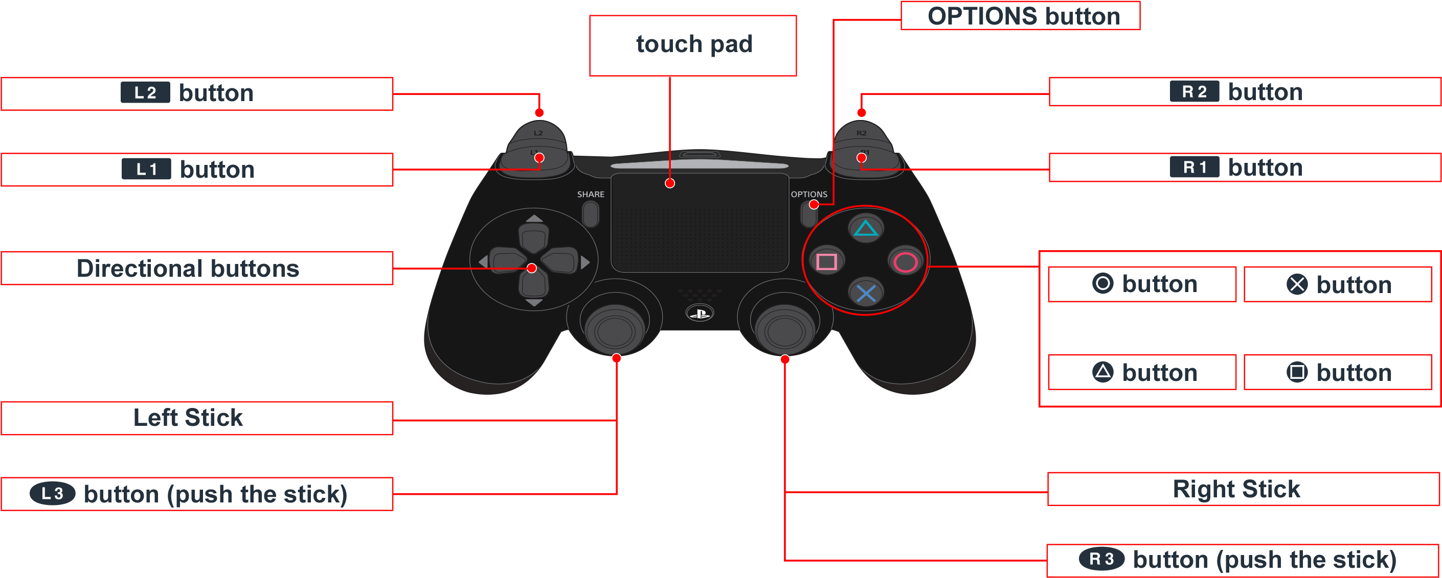 Dualshock 4 buttons png. Download hd wireless controller