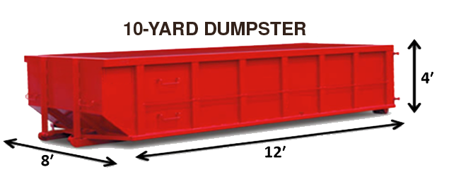 Dumpster transparent construction. Roll off rentals containers