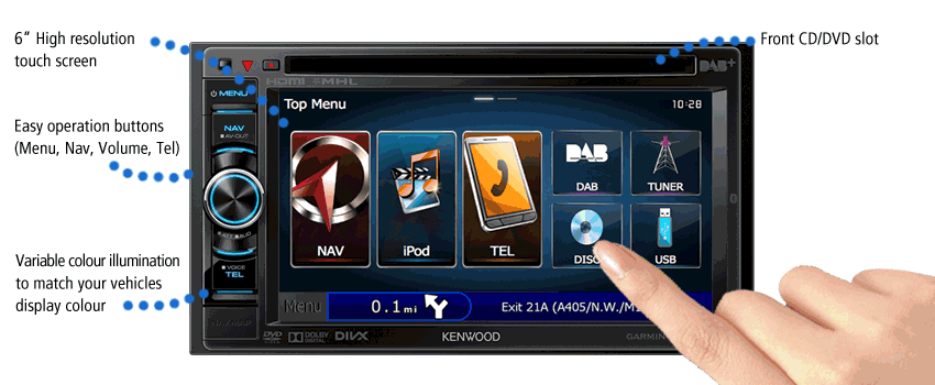 Dvd navigation buttons png. Kenwood dnx tr wvga