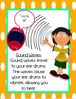 Ear clipart science sound. Waves poster printable freebie