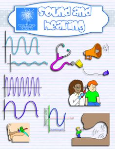 Ear clipart science sound. So how do vibrations