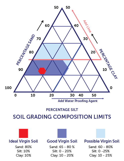 Earth soil texture clay png. Compressed block science processing