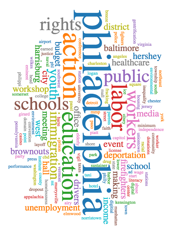 Economics clipart word cloud. Media archives mobilizing project