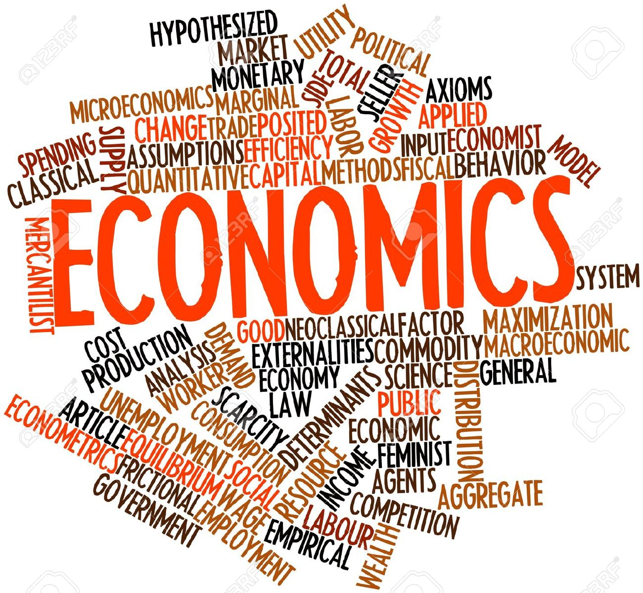Economics clipart word cloud. Seekhain