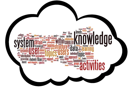 Education clipart word cloud. Clouds
