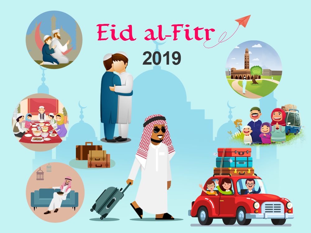 Eid Ul Fitr. Al the complete guide