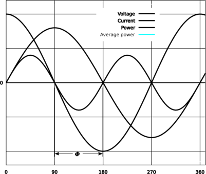 Electric clipart high tension. Voltage potential difference hipot