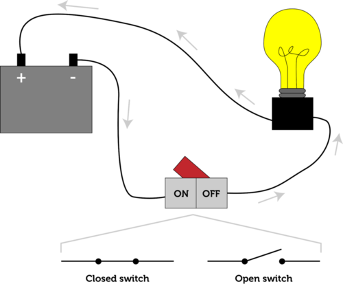 Electric circuit png. Ck foundation parts of