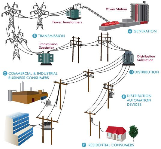 electrical clipart electrical system