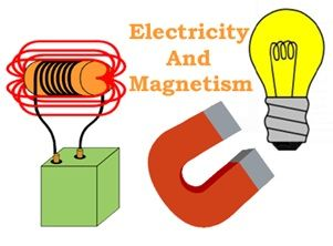Electricity clipart electricity magnetism. And pinterest physics