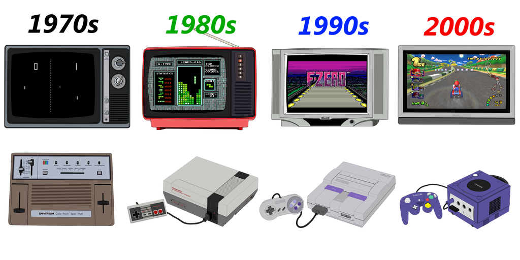 Electronics drawing gaming. Retro evolution by mrplymouth