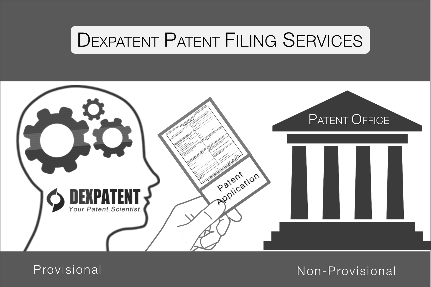 Law drawing patent. Dexpatent drafting at we