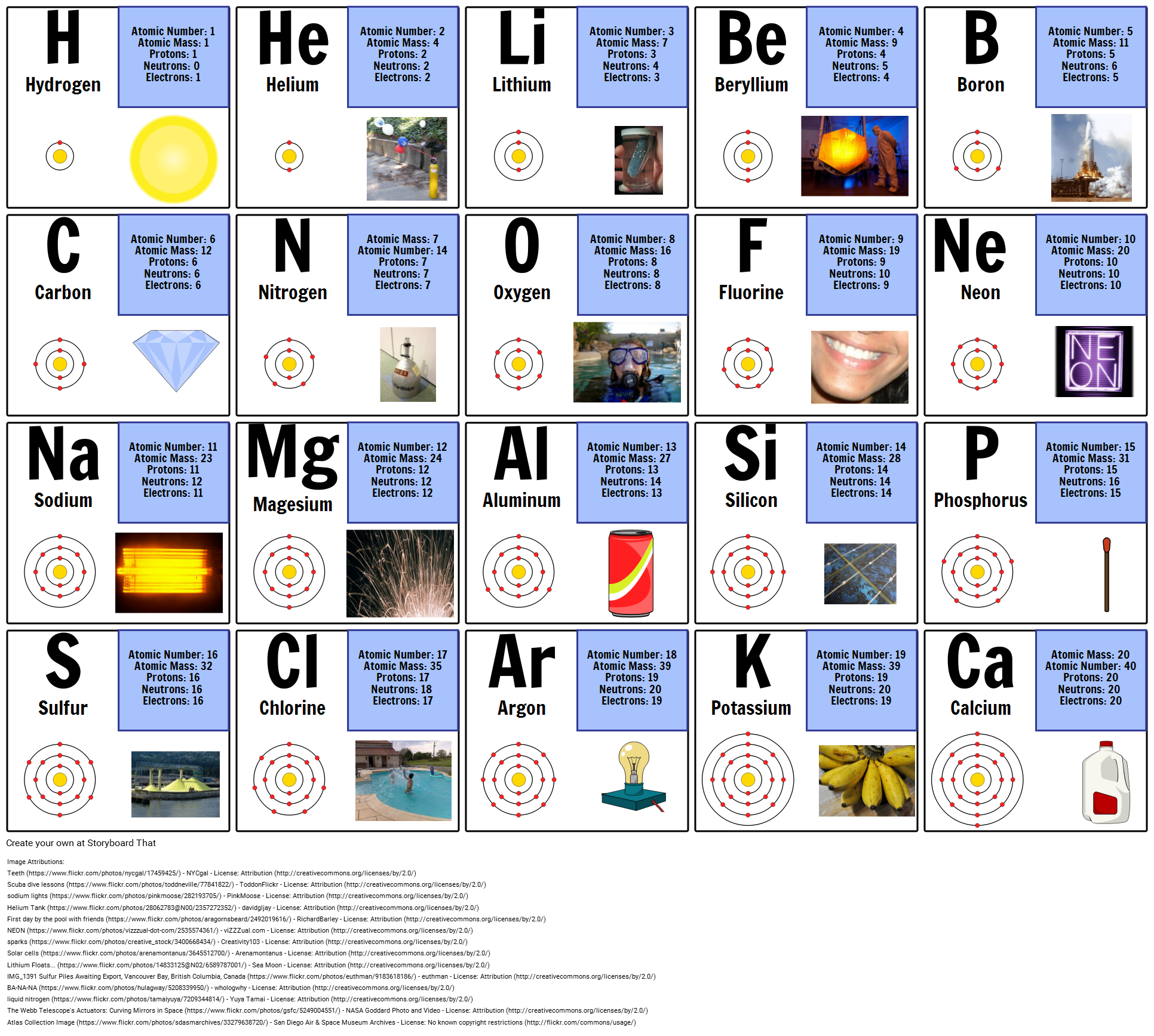 Drawing science element. Atom diagram periodic table