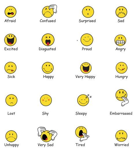 Feelings faces chart free. Emotions clipart main picture transparent stock