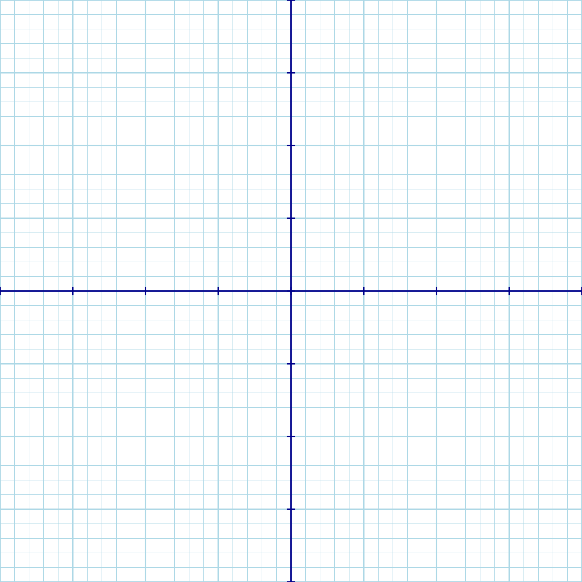 Graph transparent overlay. File lightblue grid blue