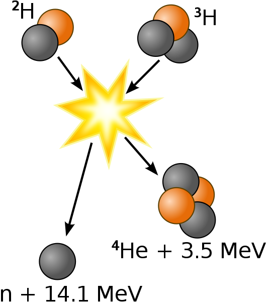 Energy clipart atomic energy. Difference between and nuclear