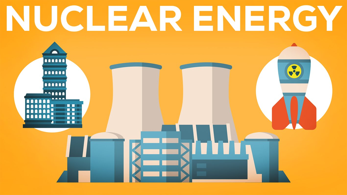 Energy clipart try hard. Nuclear explained how does