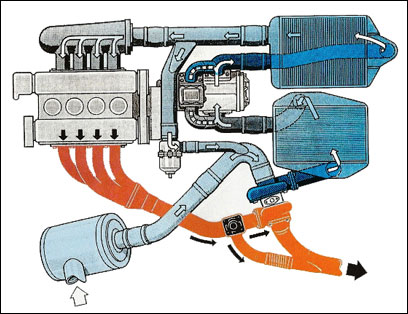 Engine clipart twin turbo. Technical curiosities twincharging spannerhead