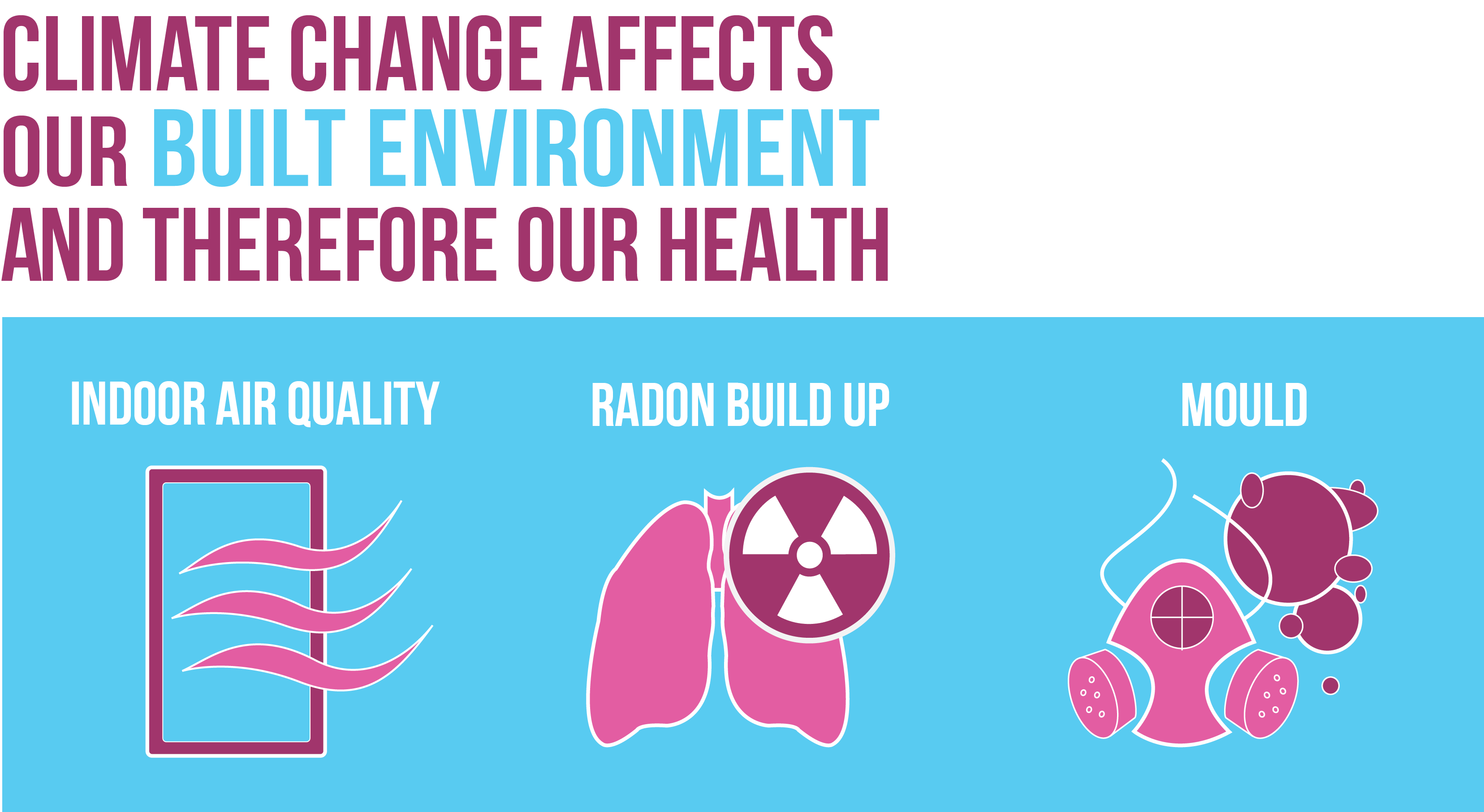 Environment vector infographic. The healthy communities campaign