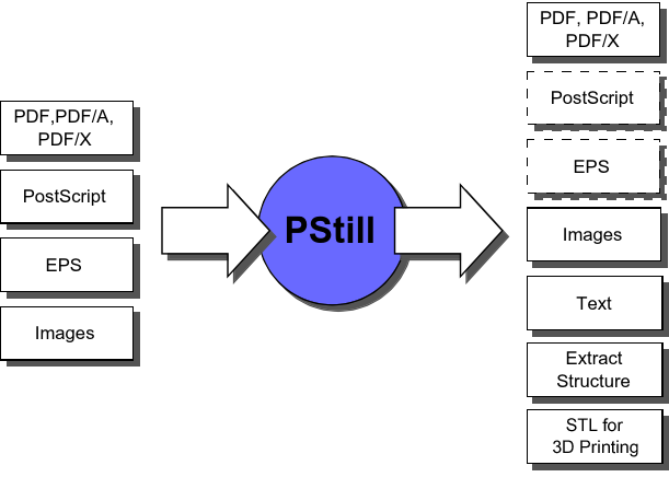 Eps to png converter free download. Pstill ps pdf