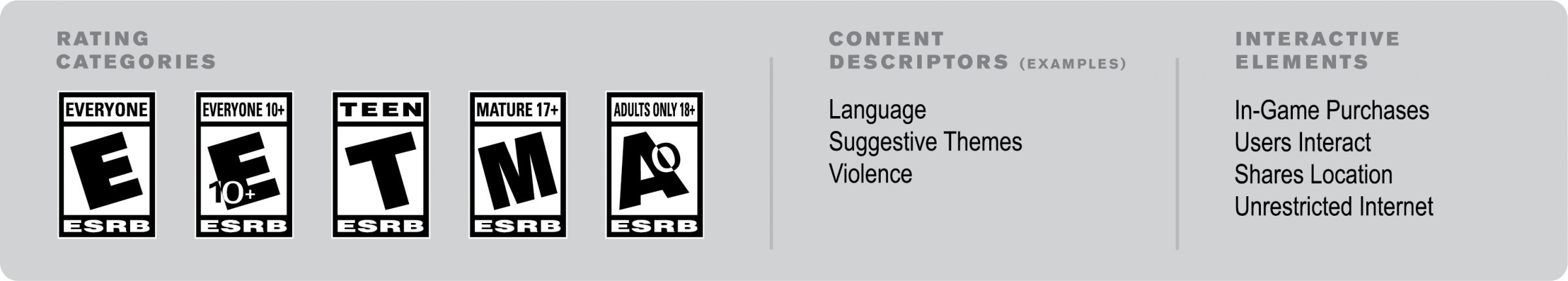 Esrb m rating png. Cracks down on microtransactions
