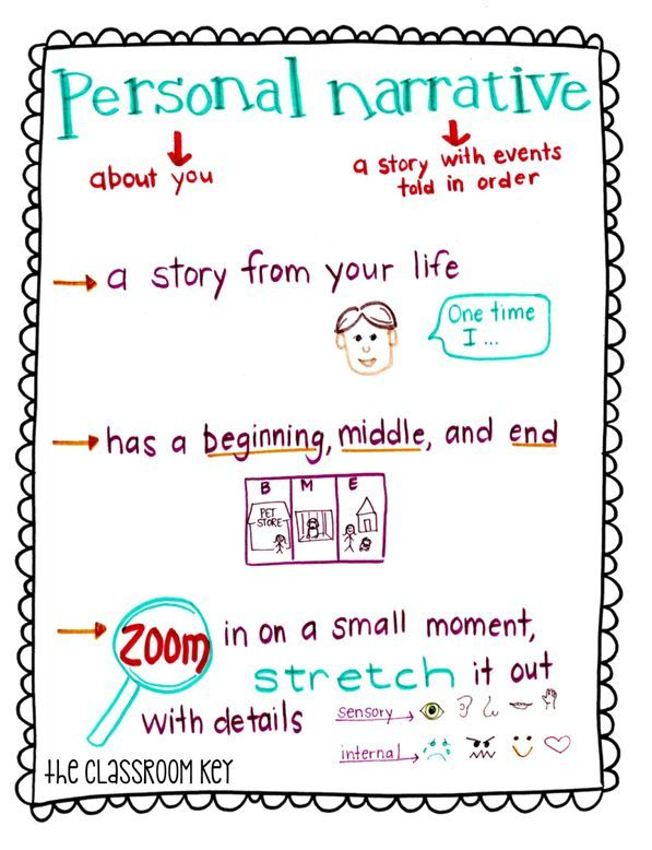 Essay clipart perfunctory. Personal narrative writing pinterest