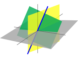 Euclidian vector linear. Algebra wikipedia in the