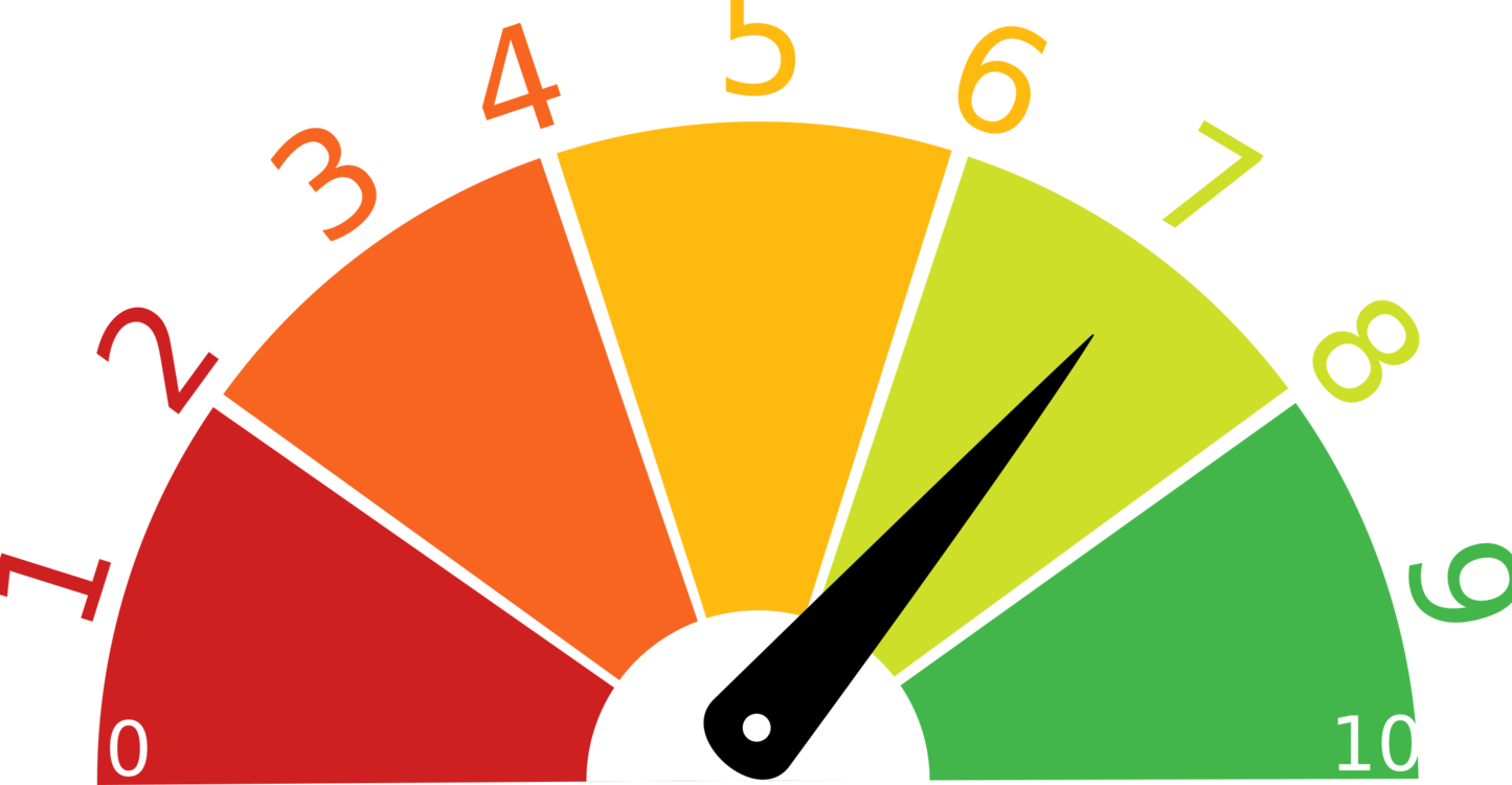Evaluation clipart. Computer icons meter reader