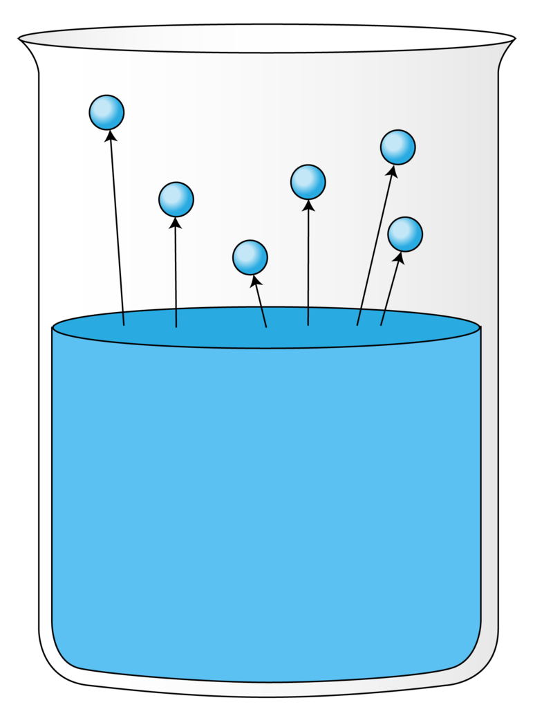 Evaporation clipart liquid. Powerschool learning th grade