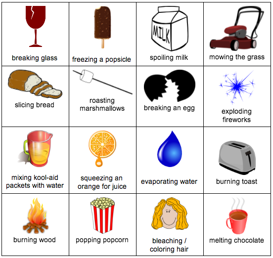 Evaporation clipart physical change. Or chemical lessons tes