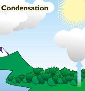 Evaporation clipart water vapour. Condensation third grade cycle