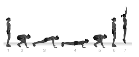 Exercise clipart burpee. Burpees the godfather of
