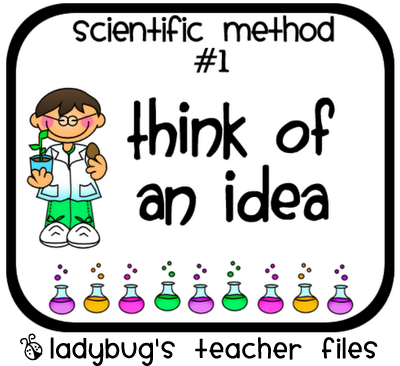 Experiment clipart scientific method. Signs science clip art