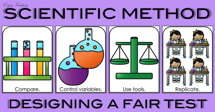 Experiment clipart scientific method. Enjoy teaching