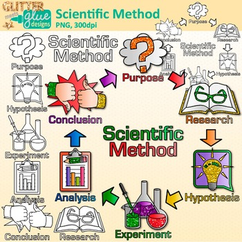 Experiment clipart scientific method. Clip art science graphics