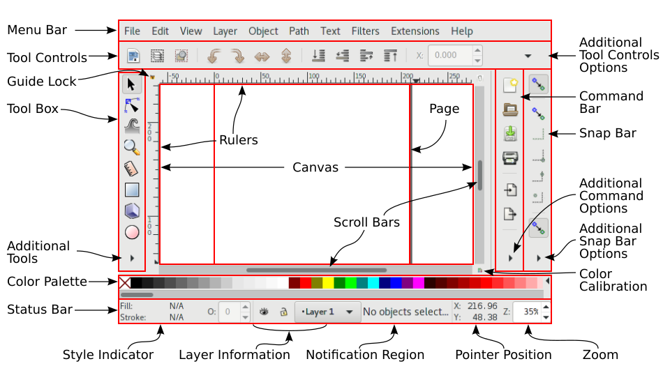 The anatomy of inkscape. Explain Window View clipart library download