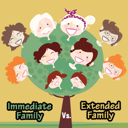 Extended clipart nuclear family. Immediate vs