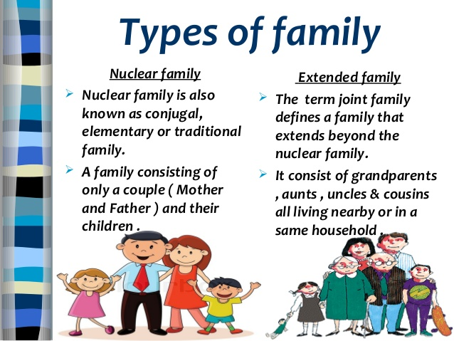 Extended clipart nuclear family. Types of