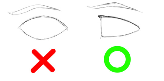 Eyes clipart profile. Tutorial tuesday in make