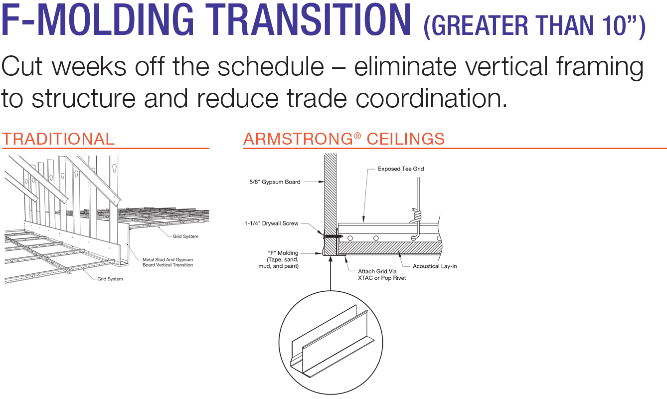 F clip armstrong. Ceiling solutions axiom building